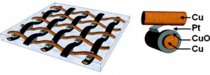 copper-oxide-resistive-memory